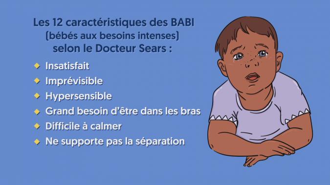 caractéristiques du BABI