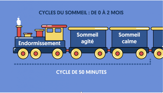 CYCLESOMM